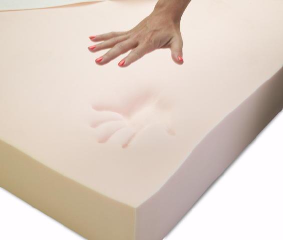 Memory Foam Mattresses Memory Foam Mattress Characteristics