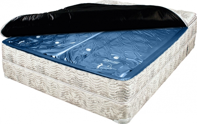 Waterbeds Hard And Soft Sided Waterbed Information