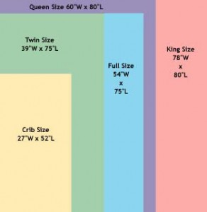 queen size mattresses seen in comparison