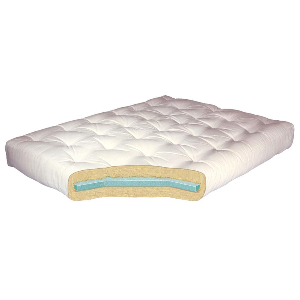 Futon mattress overview and material comparison for Life expectancy of mattress