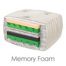 memory foam futon mattress