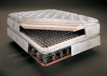 Popular Mattresses The Top Four And Their Pros And Cons