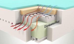 Comforpedic recharge AirCool Design