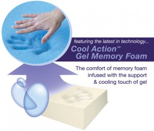 icomfort cool action gel memory foam
