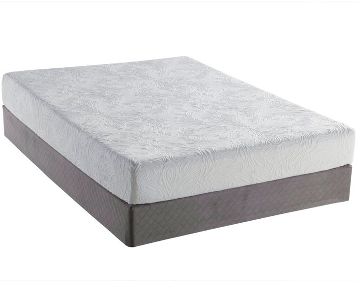 We Know Mattresses Mattress Information and Reviews